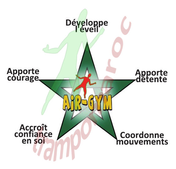 AIR-GYM de Trampo Maroc